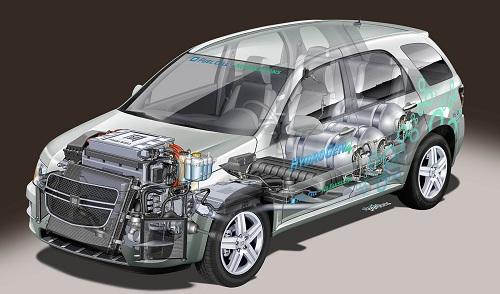 Global Automotive Fuel Cells Market 2018 – Toyota, Honda, Hyundai, Ballard